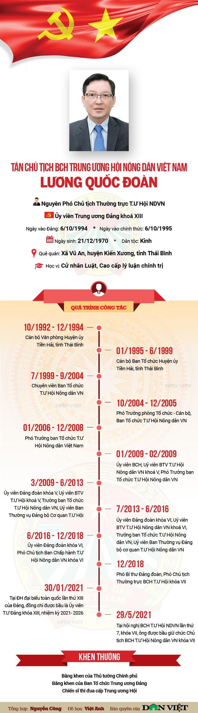 Infographics: Tiểu sử Tân Chủ tịch T.Ư Hội Nông dân Việt Nam Lương Quốc Đoàn - Ảnh 1.