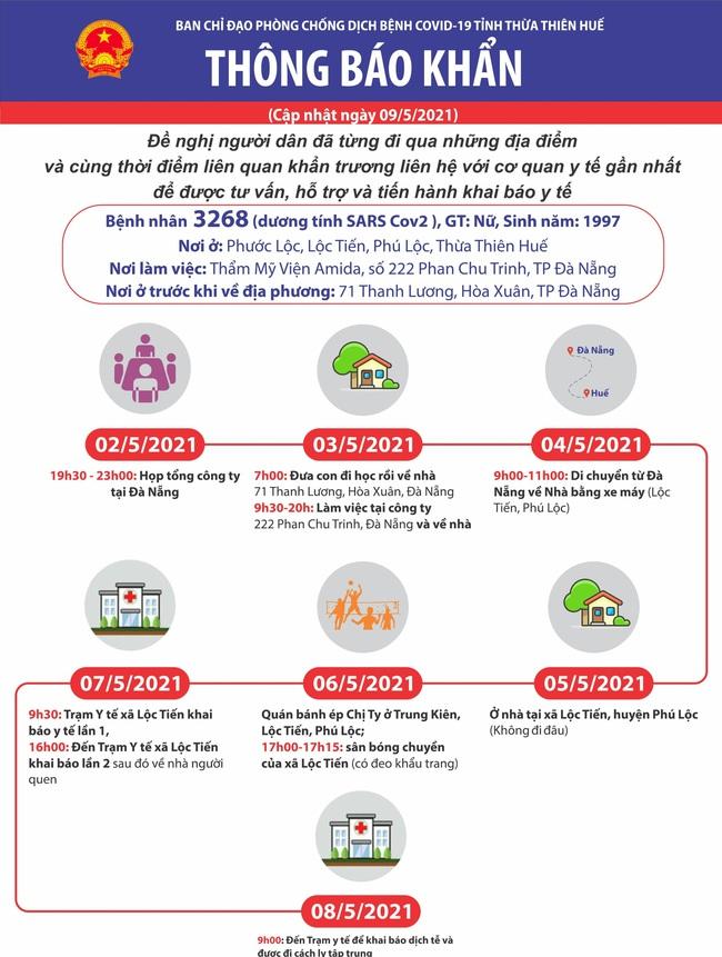 TT-Huế có ca bệnh Covid-19 thứ ba liên quan ổ dịch tại Đà Nẵng  - Ảnh 1.