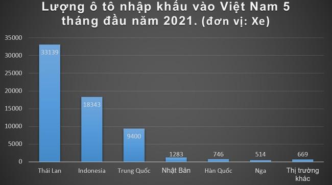 """Ô tô nhập khẩu từ Trung Quốc tăng kỷ lục, định kiến """"xe Tàu"""" dần gỡ bỏ? - Ảnh 2."""