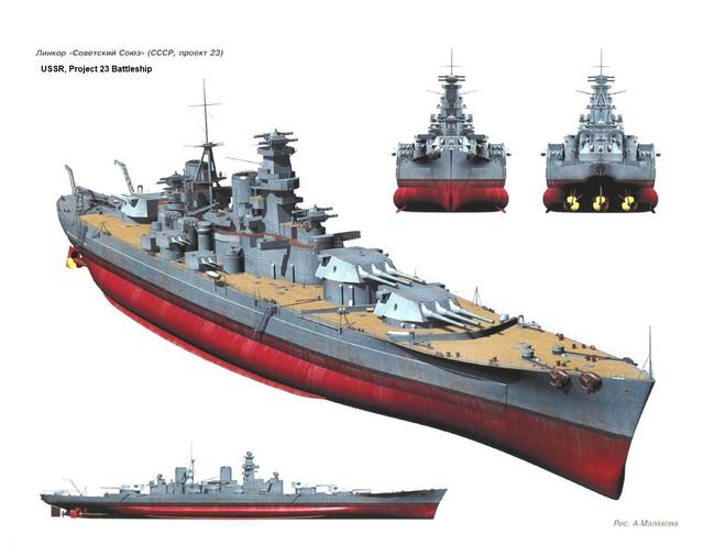 Tại sao những siêu dự án vũ khí của Liên Xô bị thất bại? - Ảnh 1.
