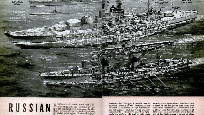 Tại sao những siêu dự án vũ khí của Liên Xô bị thất bại? - Ảnh 3.