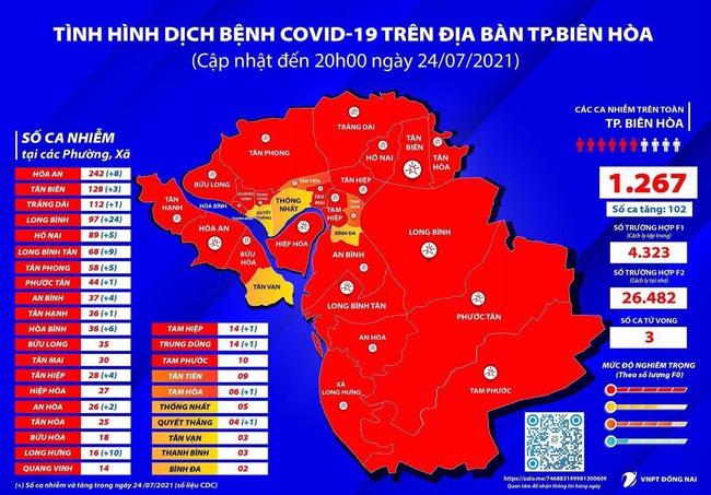 Đồng Nai: Số ca nhiễm Covid-19 trong các khu phong tỏa tăng nhanh, lập thêm bệnh viện dã chiến 600 giường - Ảnh 2.