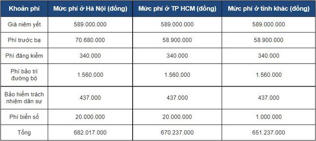 Ngỡ ngàng giá Toyota Vios 2021 siêu lướt sau hơn 5.000km - Ảnh 3.