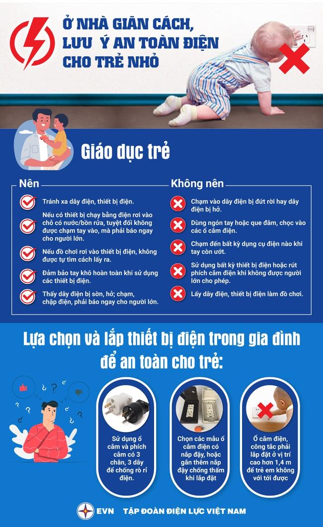EVN Khuyến cáo về an toàn điện cho trẻ nhỏ  - Ảnh 1.