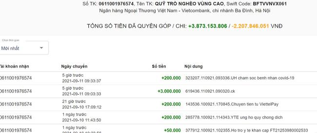 base64 16313742501931435355527 Đã đến lúc sao Việt cần lập quỹ từ thiện độc lập để xóa bỏ lùm xùm chuyện sao kê?