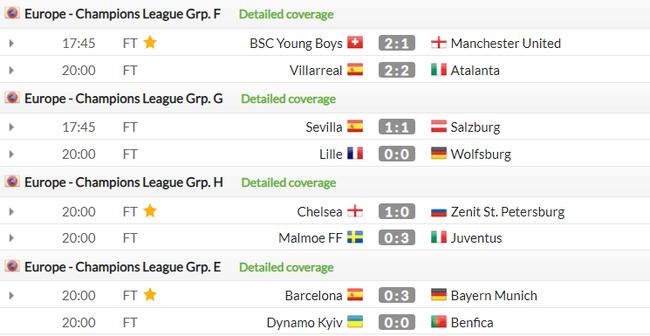 """M.U thua """"tí hon"""", Solskjaer lý giải quyết định khó hiểu với Ronaldo - Ảnh 3."""