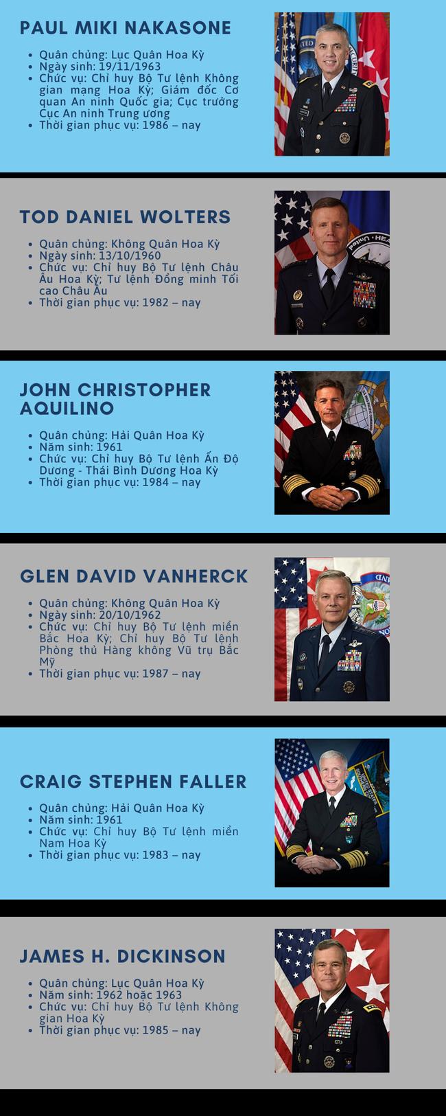 43 vị tướng 4 sao của Mỹ hiện nay là ai? - Ảnh 2.