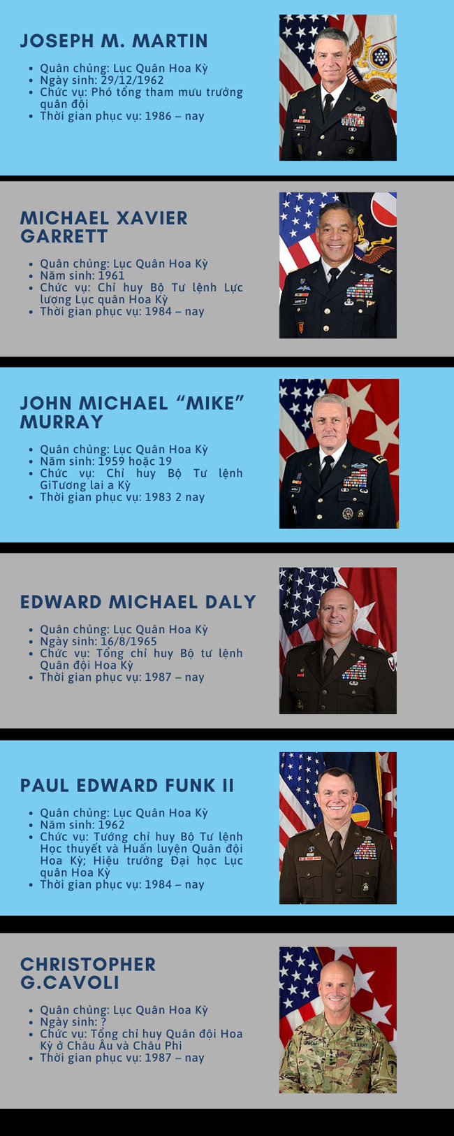 43 vị tướng 4 sao của Mỹ hiện nay là ai? - Ảnh 4.