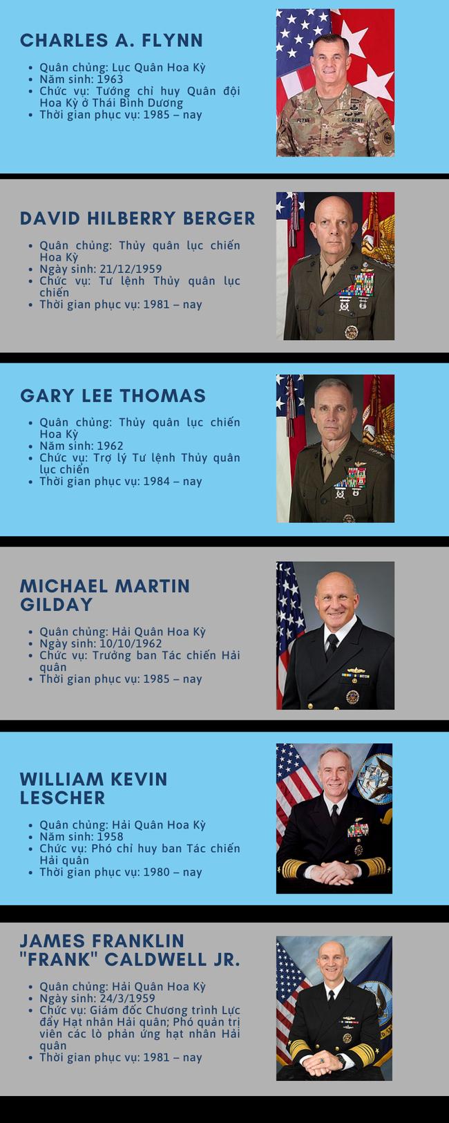 43 vị tướng 4 sao của Mỹ hiện nay là ai? - Ảnh 5.