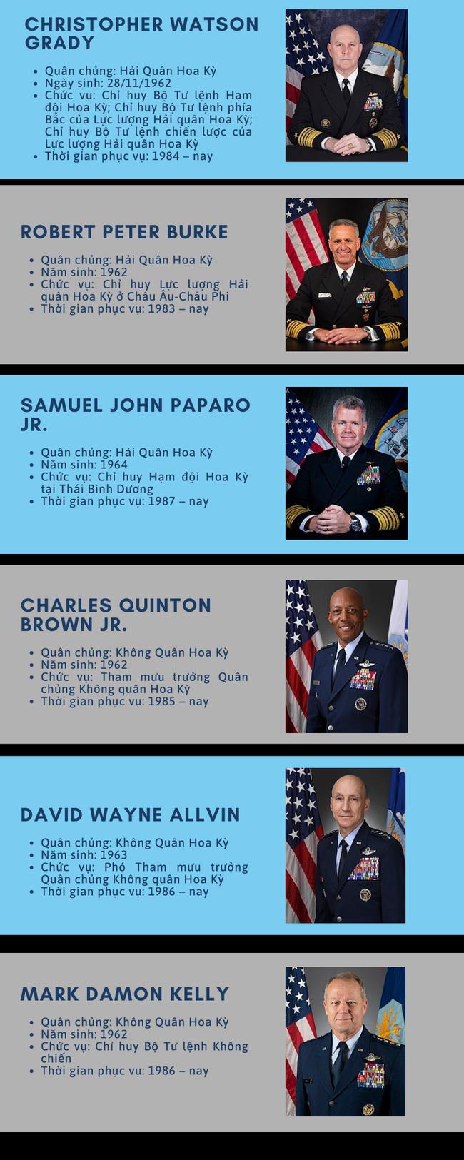 43 vị tướng 4 sao của Mỹ hiện nay là ai? - Ảnh 6.