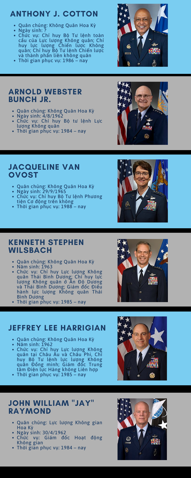 43 vị tướng 4 sao của Mỹ hiện nay là ai? - Ảnh 7.