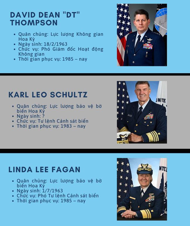 43 vị tướng 4 sao của Mỹ hiện nay là ai? - Ảnh 8.