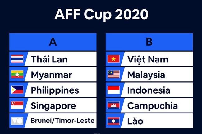 Kết quả bốc thăm AFF Cup 2020: ĐT Việt Nam... dễ thở - Ảnh 1.