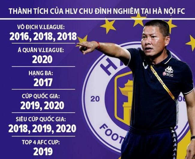 HLV Chu Đình Nghiêm tiết lộ bất ngờ về tương lai - Ảnh 2.