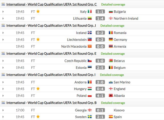 Vòng loại World Cup 2022 khu vực châu Âu: Anh, Bỉ đại thắng - Ảnh 2.
