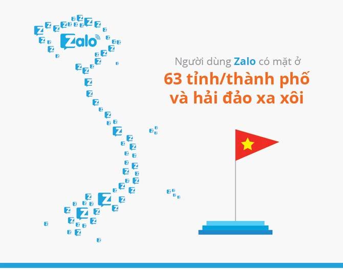 Phân bố người dùng Zalo tại Việt Nam.