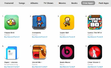 Trò Ironpants bắt chước theo flappy Bird xếp hạng cao trên ứng dụng của App Store