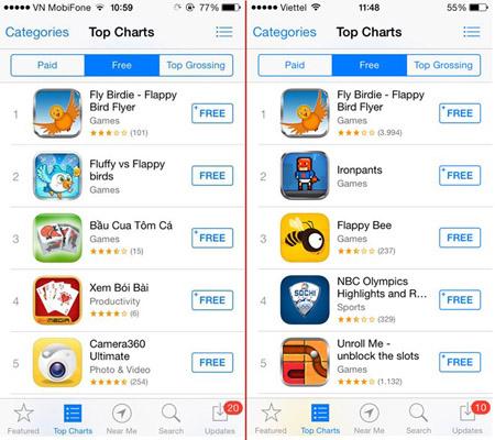 Trên App Store tại Việt Nam các trò ăn theo flappy Bird cũng được tải về lớn nhất