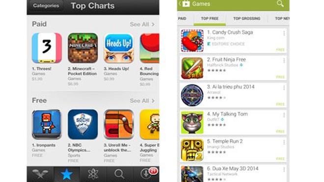 Lúc 2h sáng ngày 10/2, Flappy Bird đã bị gỡ bỏ ra khỏi bảng xếp hạng của App Store và Google Play.