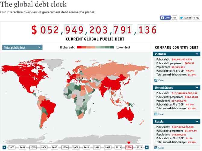 Bản đồ nợ công toàn cầu. Ảnh chụp màn hình tối 23.3.