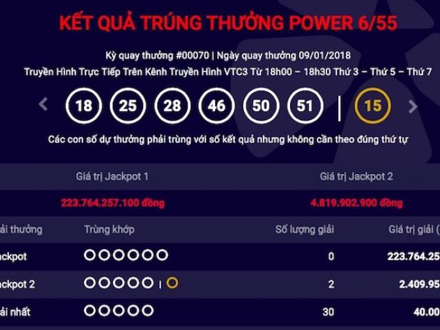 Kỷ lục: Jackpot 1 của Vietlott tăng hơn 10 tỉ chỉ sau một kỳ quay