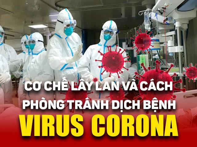 Cơ chế lây lan và cách phòng tránh dịch bệnh virus Corona