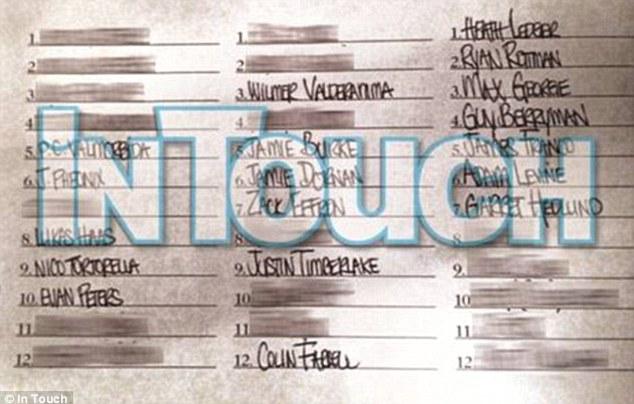 Bản danh sách gây sốc tiết lộ về 36 người đàn ông từng 'lên giường' cùng Lindsay Lohan.