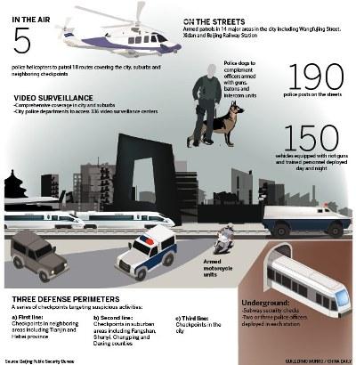Kế hoạch phòng chống khủng bố của cảnh sát Bắc Kinh. Ảnh: China.org