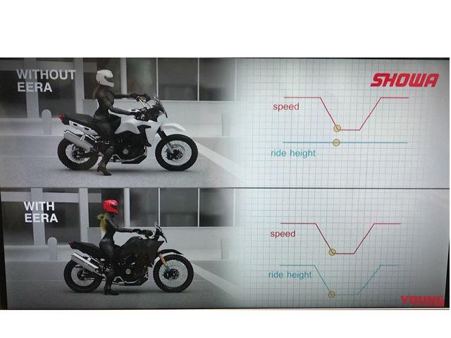 Showa tung hệ thống treo mới thân thiện với biker có chiều cao hạn chế