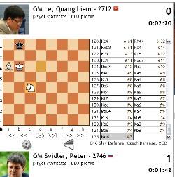 Quang Liêm cầm quân đen đã thua Peter Svidler ở ván cờ nhanh lượt về đêm 22.8