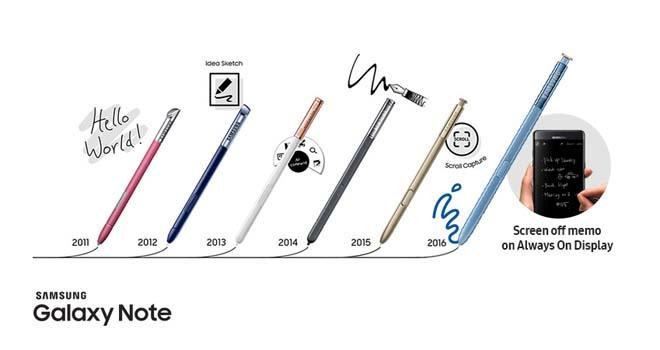bút S pen