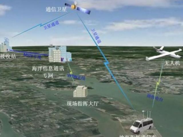Trung Quốc giăng mạng lưới UAV giám sát khắp Biển Đông