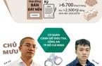 [Infographic] Thủ đoạn lừa đảo của Công ty cổ phần địa ốc Alibaba