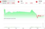Thị trường chứng khoán hôm nay 14/11: FPT khiến VnIndex chìm trong sắc đỏ