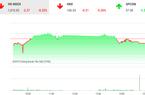 """Thị trường chứng khoán hôm nay 15/11: VNM trở thành """"tội đồ"""", VnIndex kết tuần trong sắc đỏ"""
