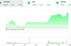 Chứng khoán ngày 2/1: VnIndex tăng gần 6 điểm ngày đầu năm