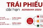 Những lợi ích của khách hàng khi mua trái phiếu ngân hàng Agribank