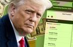 Thảm cảnh của những con bạc 5 lần 7 lượt đặt cược vào chiến thắng của Trump