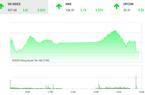 Thị trường chứng khoán ngày 12/2: CTG níu kéo đà tăng của VnIndex