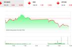 """Chứng khoán ngày 21/2: Cổ phiếu ngân hàng """"làm khó"""" VnIndex"""