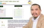 Vụ tiền ảo: Bộ Công an đề nghị truy tố Chủ tịch Công ty Thiên Rồng Việt Nguyễn Hữu Tiến