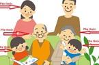 Cha mẹ không đi làm có được giảm trừ gia cảnh?