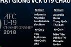"""U19 Việt Nam nhận """"đặc ân"""" tại VCK U19 châu Á 2018"""