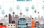TP.HCM sẽ ứng dụng blockchain vào dự án đô thị thông minh