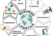 TP.HCM và tương lai trung tâm logistics miền Nam