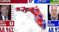 Bầu cử Mỹ 2020: Đã có kỷ lục chưa từng thấy