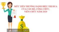 Mức tiền thưởng danh hiệu thi đua của cán bộ, công chức, viên chức năm 2020