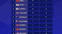 Vì sao các CLB V.League vẫn thua xa Thai-League?