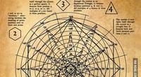"""Bí ẩn con số có thể """"mở ra vũ trụ"""" của nhà bác học """"điên"""" thiên tài"""