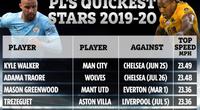 """Top 5 """"ma tốc độ"""" ở Premier League 2019/20: Walker số 1, ai số 2?"""